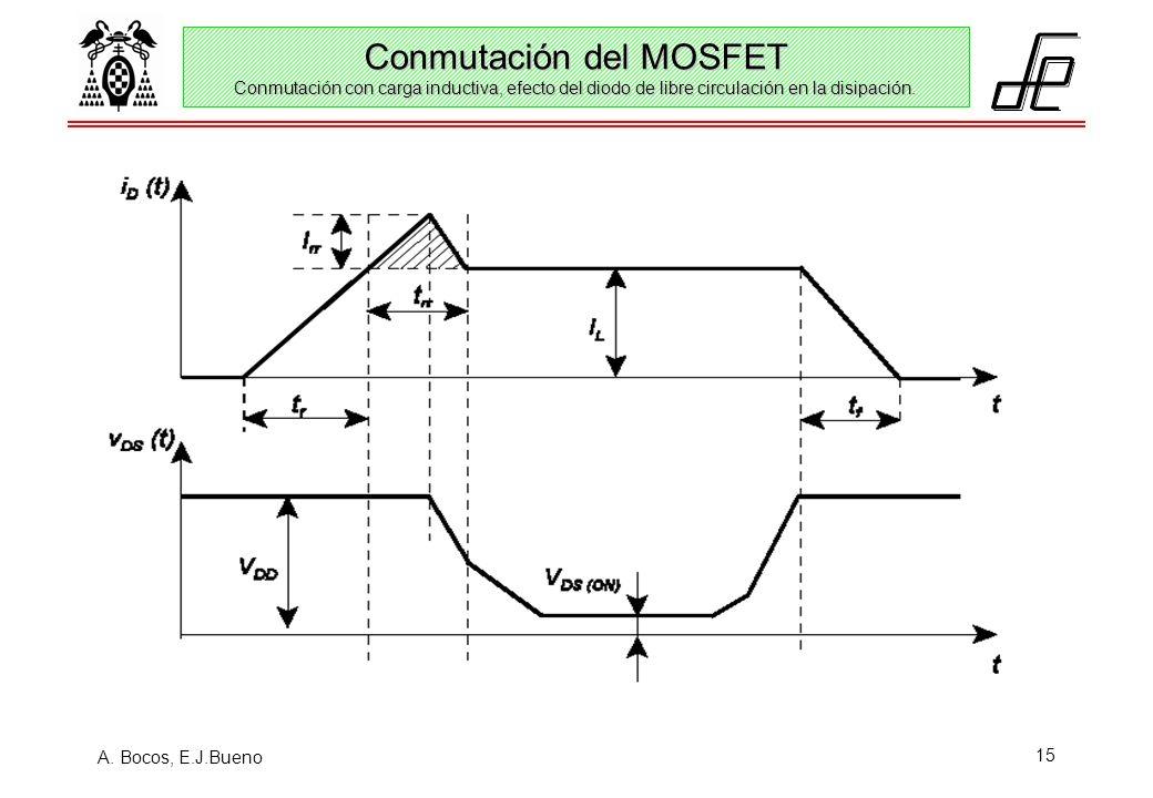 A. Bocos, E.J.Bueno 15 Conmutación del MOSFET Conmutación con carga inductiva, efecto del diodo de libre circulación en la disipación.
