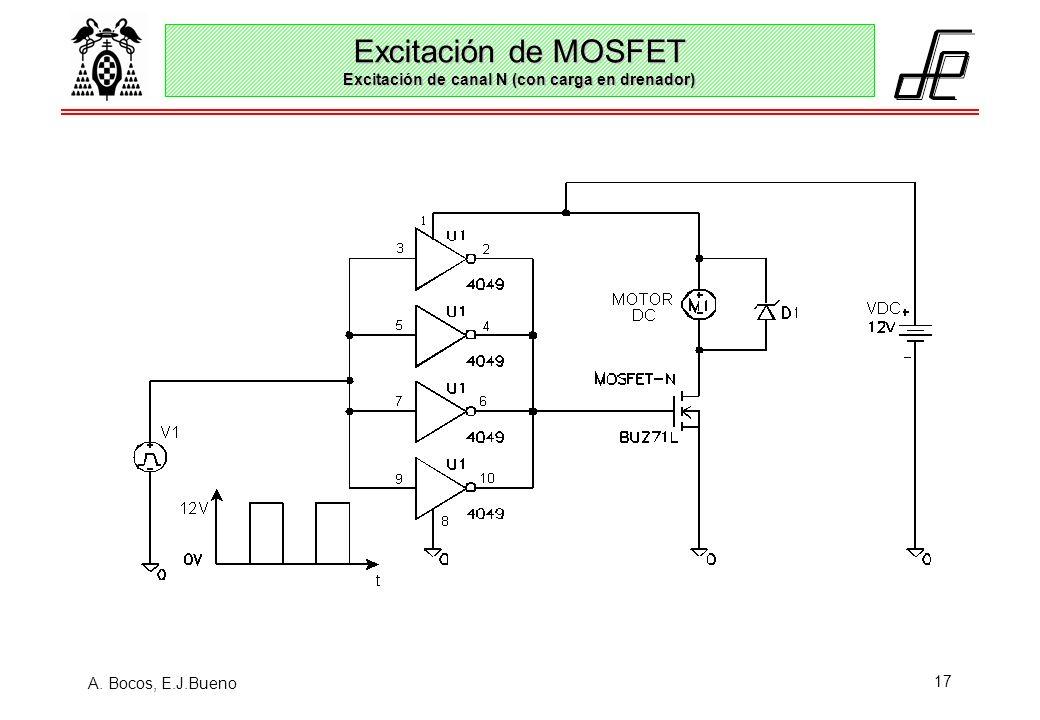 A. Bocos, E.J.Bueno 17 Excitación de MOSFET Excitación de canal N (con carga en drenador)