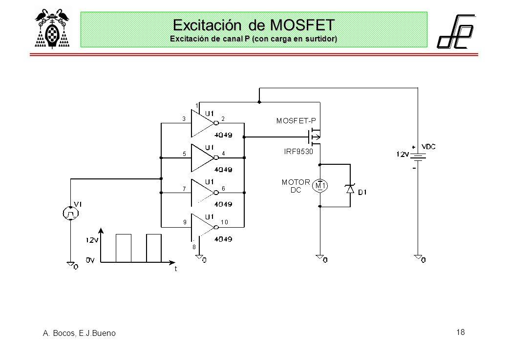 A. Bocos, E.J.Bueno 18 Excitación de MOSFET Excitación de canal P (con carga en surtidor)