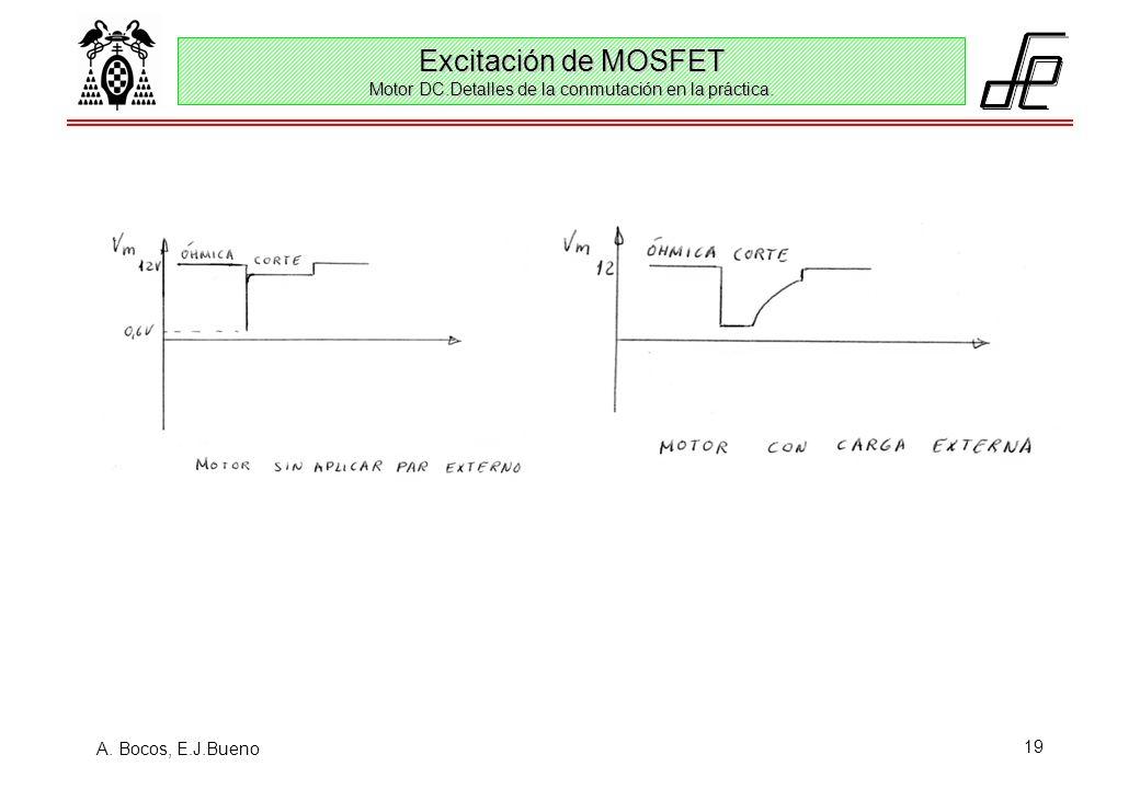 A. Bocos, E.J.Bueno 19 Excitación de MOSFET Motor DC.Detalles de la conmutación en la práctica.