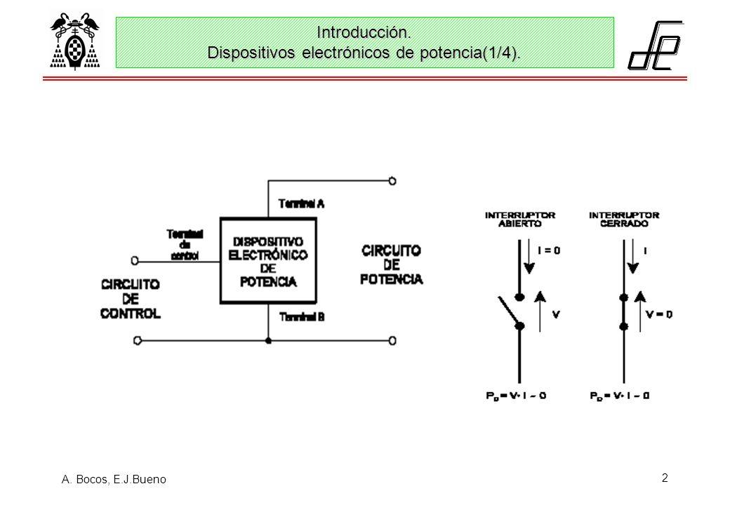 A. Bocos, E.J.Bueno 33 Control motor cc. Puente en H Sistema a simular.