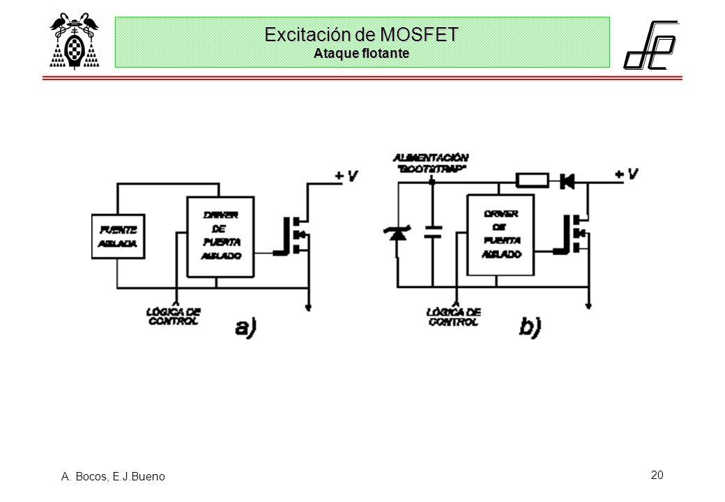 A. Bocos, E.J.Bueno 20 Excitación de MOSFET Ataque flotante
