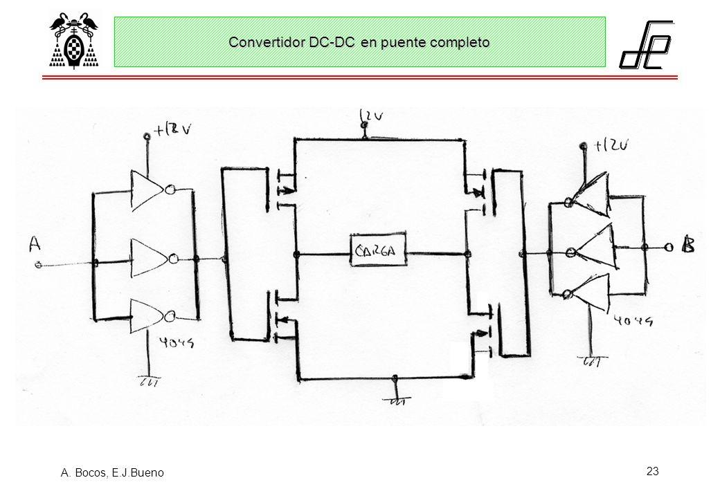 A. Bocos, E.J.Bueno 23 Convertidor DC-DC en puente completo