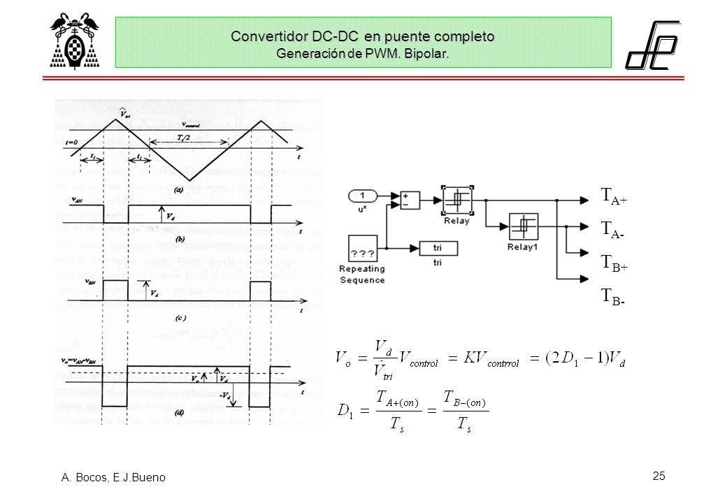 A.Bocos, E.J.Bueno 25 Convertidor DC-DC en puente completo Generación de PWM.