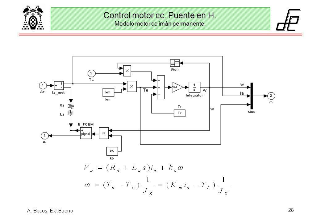 A. Bocos, E.J.Bueno 28 Control motor cc. Puente en H. Modelo motor cc imán permanente.