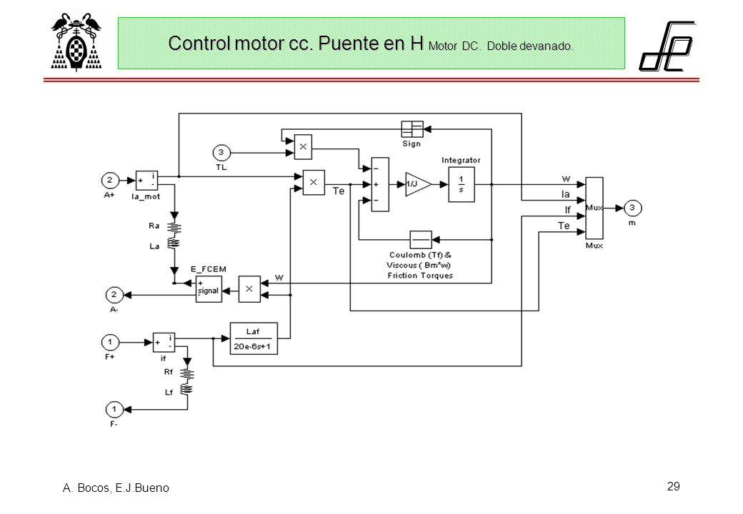 A. Bocos, E.J.Bueno 29 Control motor cc. Puente en H Motor DC. Doble devanado.