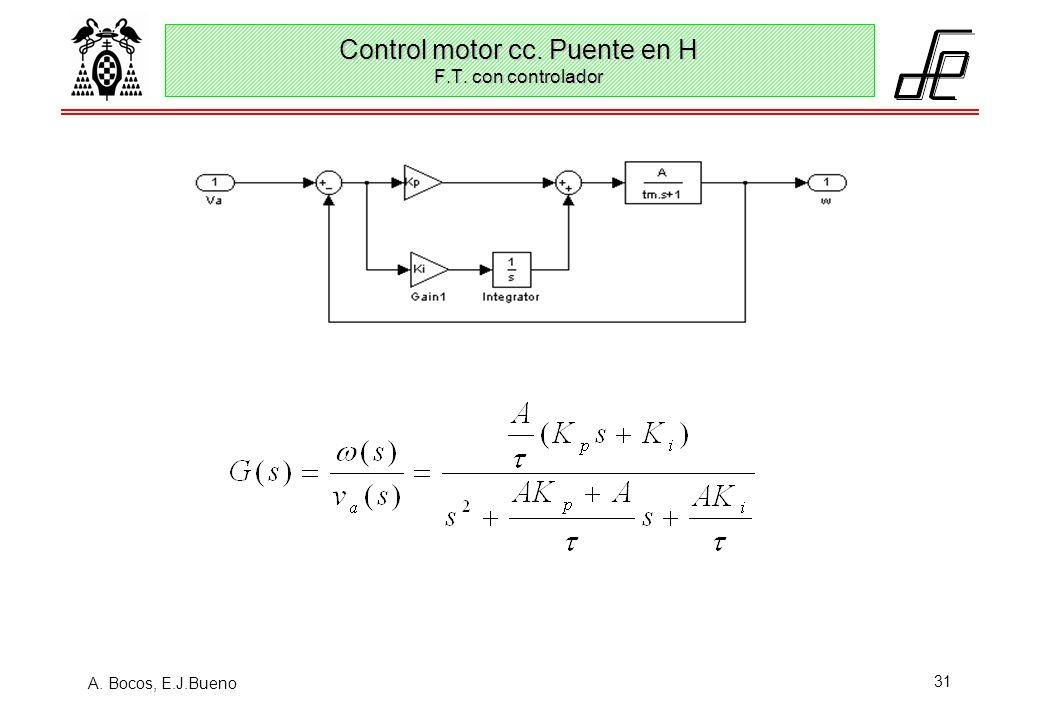A. Bocos, E.J.Bueno 31 Control motor cc. Puente en H F.T. con controlador