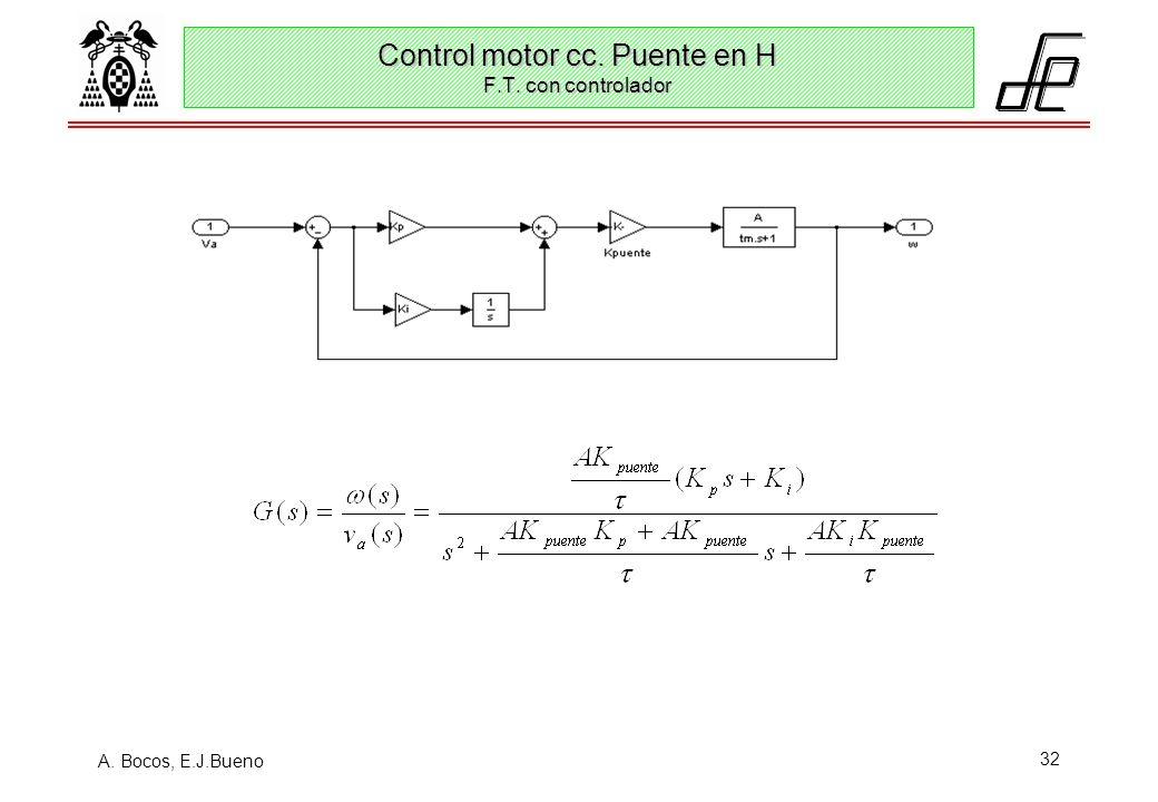 A. Bocos, E.J.Bueno 32 Control motor cc. Puente en H F.T. con controlador