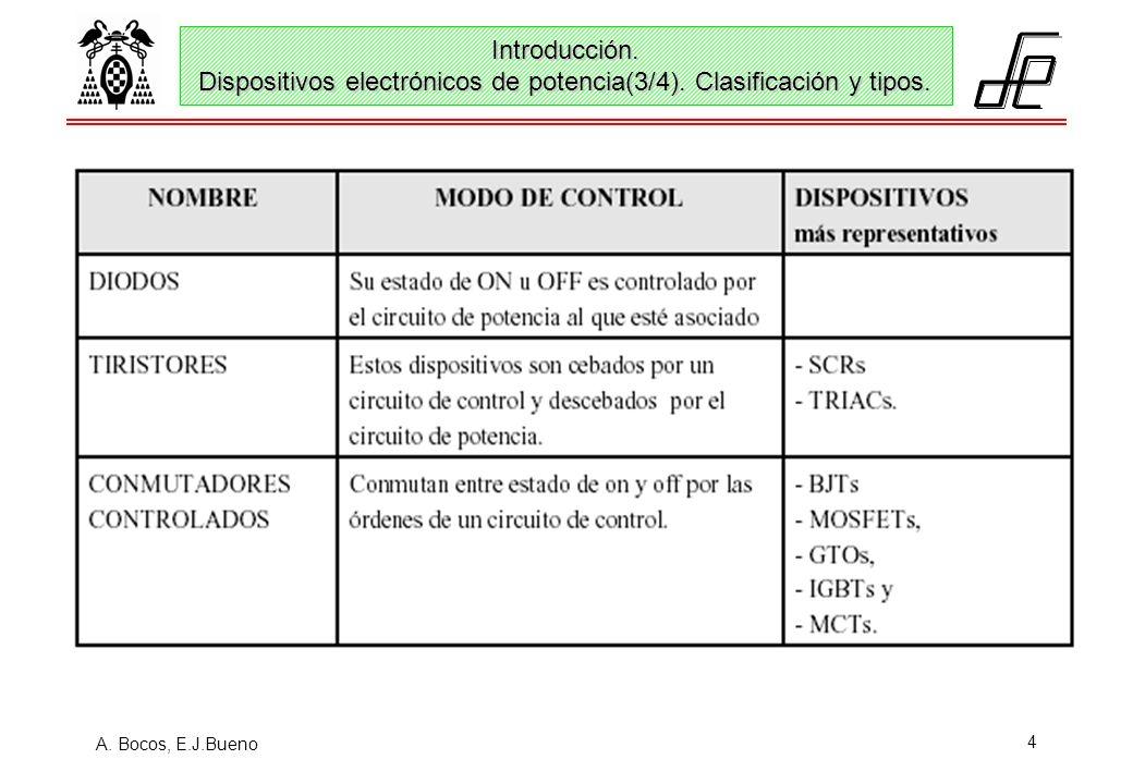 A. Bocos, E.J.Bueno 4 Introducción. Dispositivos electrónicos de potencia(3/4). Clasificación y tipos.