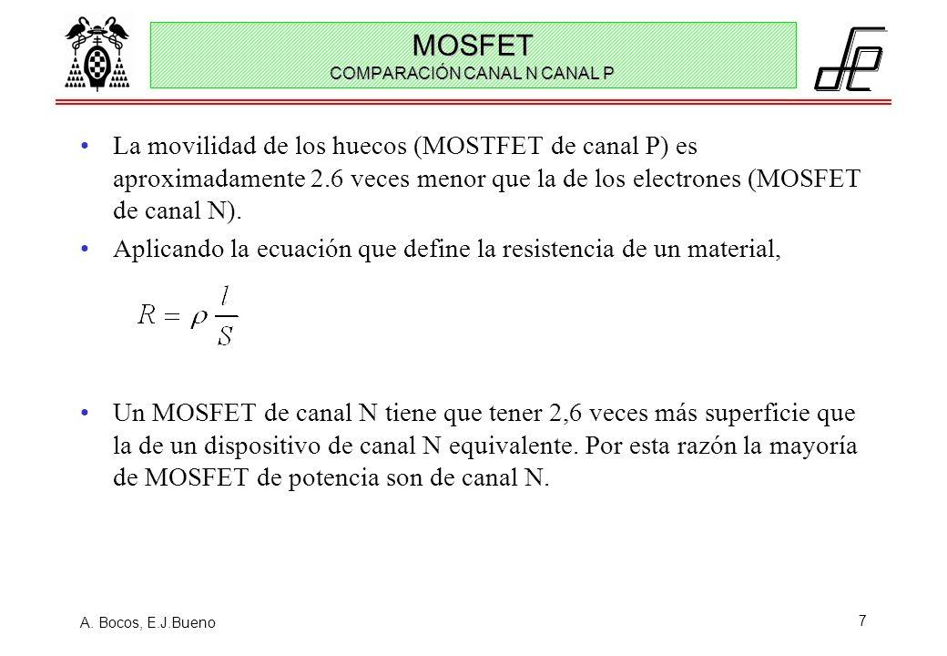 A. Bocos, E.J.Bueno 7 MOSFET COMPARACIÓN CANAL N CANAL P La movilidad de los huecos (MOSTFET de canal P) es aproximadamente 2.6 veces menor que la de