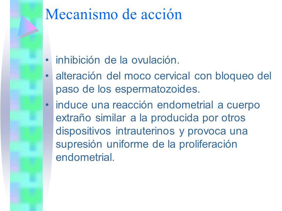 Mecanismo de acción inhibición de la ovulación. alteración del moco cervical con bloqueo del paso de los espermatozoides. induce una reacción endometr