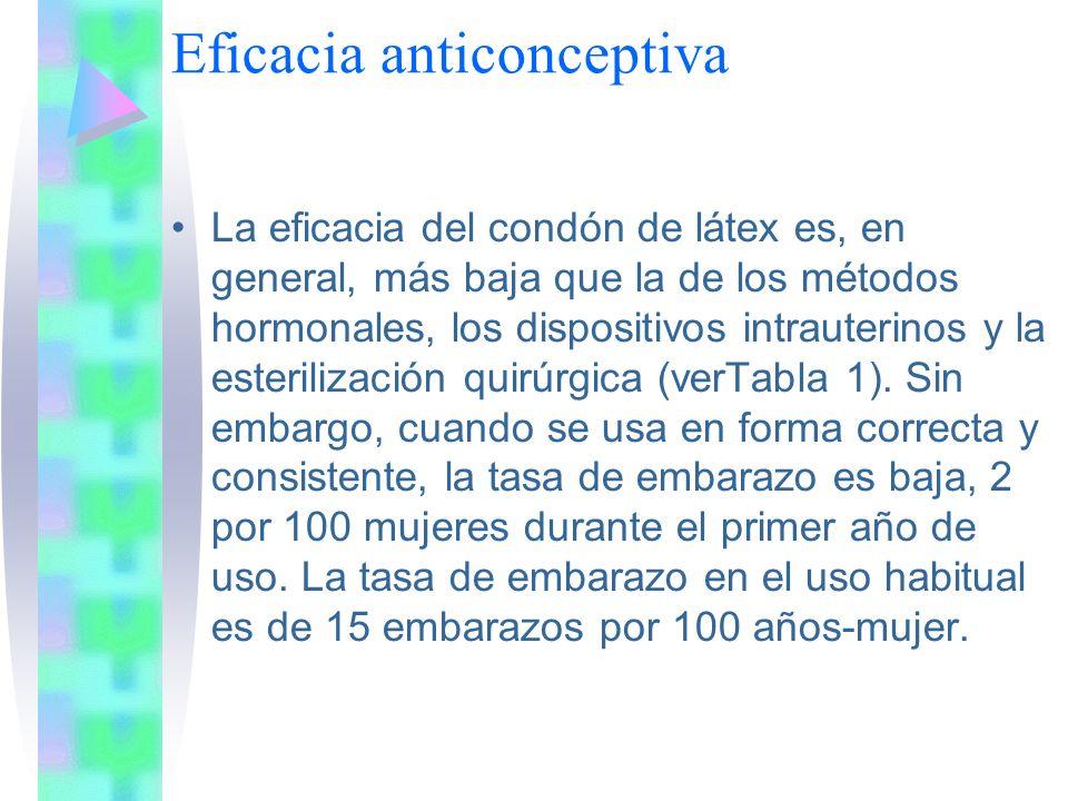Eficacia anticonceptiva La eficacia del condón de látex es, en general, más baja que la de los métodos hormonales, los dispositivos intrauterinos y la