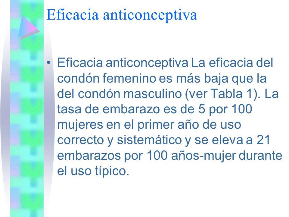 Eficacia anticonceptiva Eficacia anticonceptiva La eficacia del condón femenino es más baja que la del condón masculino (ver Tabla 1). La tasa de emba