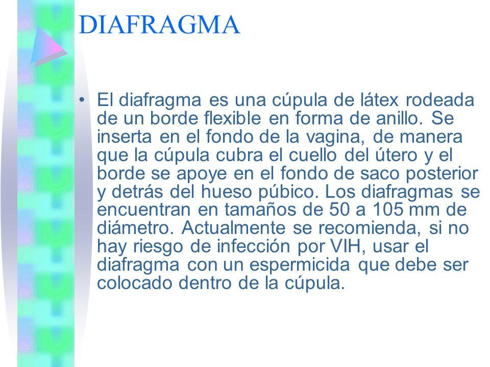 DIAFRAGMA El diafragma es una cúpula de látex rodeada de un borde flexible en forma de anillo. Se inserta en el fondo de la vagina, de manera que la c