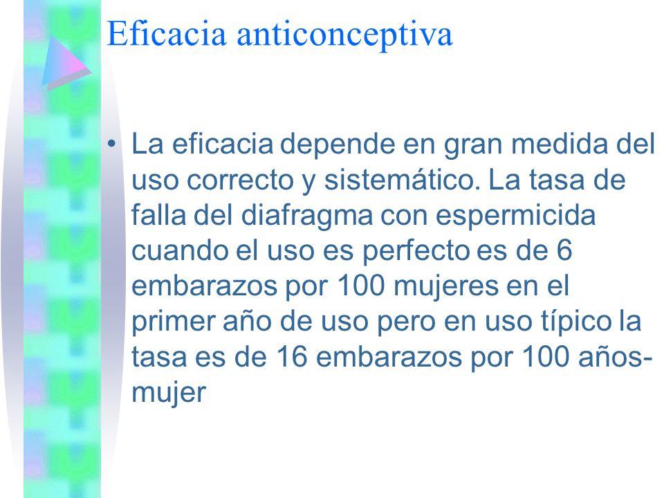 Eficacia anticonceptiva La eficacia depende en gran medida del uso correcto y sistemático. La tasa de falla del diafragma con espermicida cuando el us