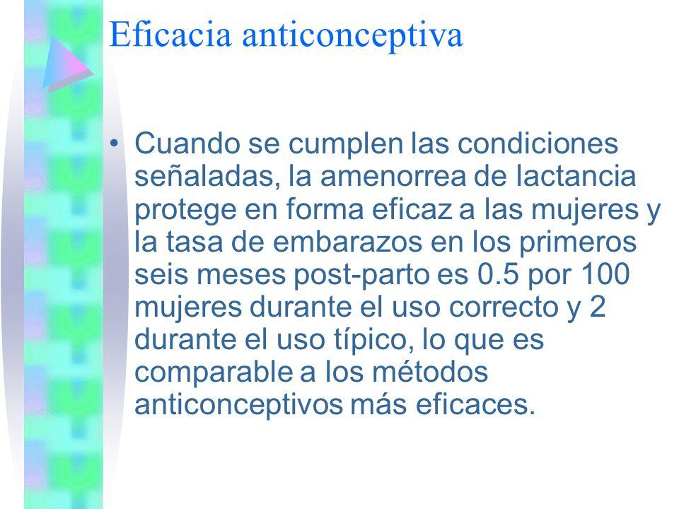 Eficacia anticonceptiva Cuando se cumplen las condiciones señaladas, la amenorrea de lactancia protege en forma eficaz a las mujeres y la tasa de emba