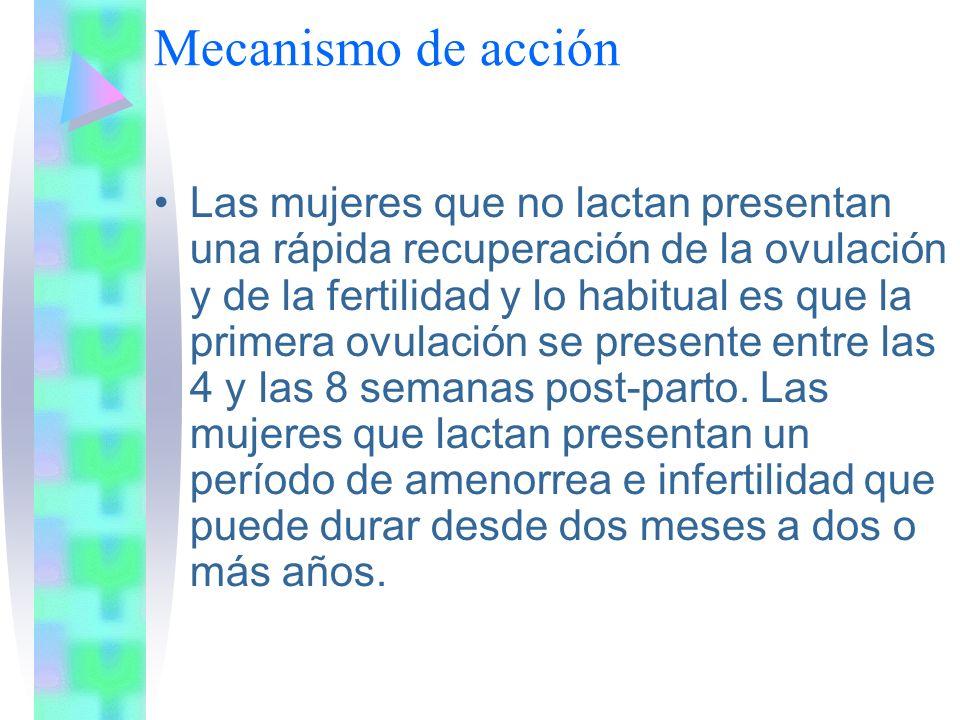 Mecanismo de acción Las mujeres que no lactan presentan una rápida recuperación de la ovulación y de la fertilidad y lo habitual es que la primera ovu