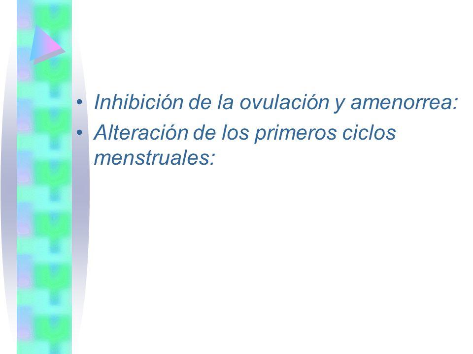 Inhibición de la ovulación y amenorrea: Alteración de los primeros ciclos menstruales: