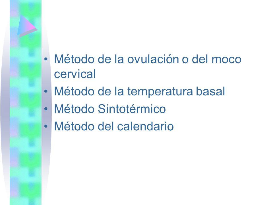 Método de la ovulación o del moco cervical Método de la temperatura basal Método Sintotérmico Método del calendario