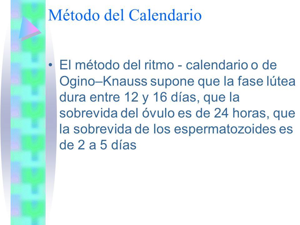 Método del Calendario El método del ritmo - calendario o de Ogino–Knauss supone que la fase lútea dura entre 12 y 16 días, que la sobrevida del óvulo