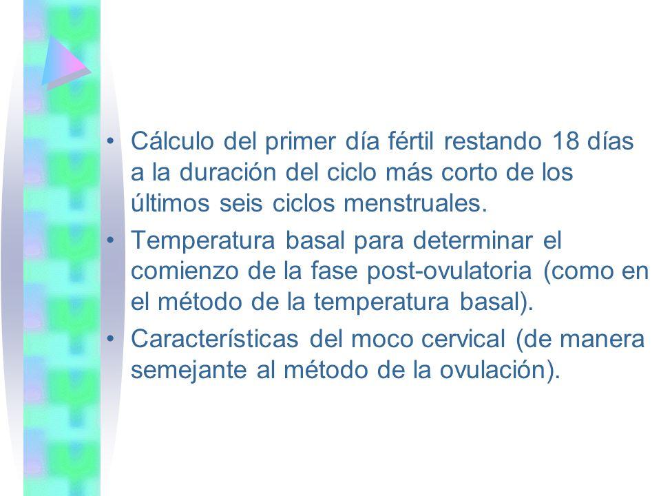 Cálculo del primer día fértil restando 18 días a la duración del ciclo más corto de los últimos seis ciclos menstruales. Temperatura basal para determ