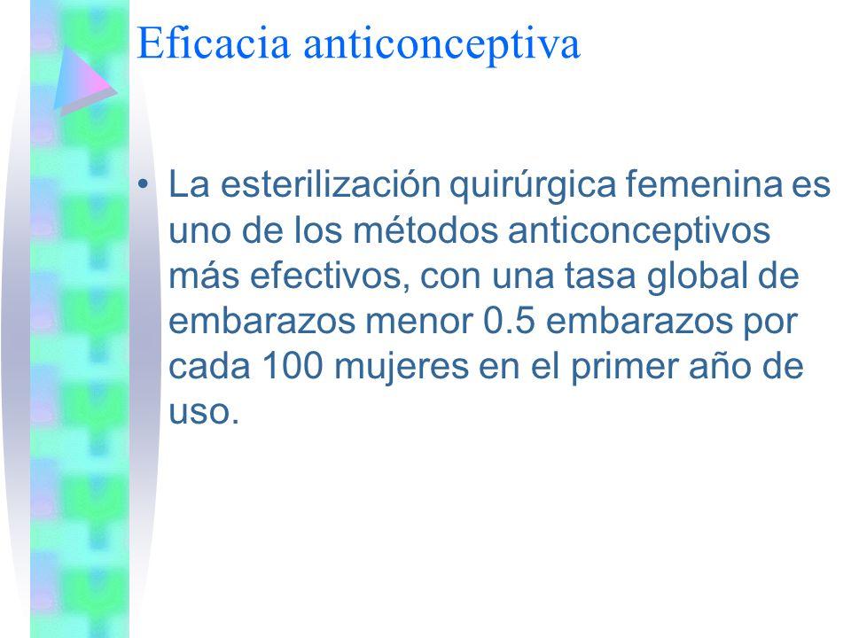 Eficacia anticonceptiva La esterilización quirúrgica femenina es uno de los métodos anticonceptivos más efectivos, con una tasa global de embarazos me