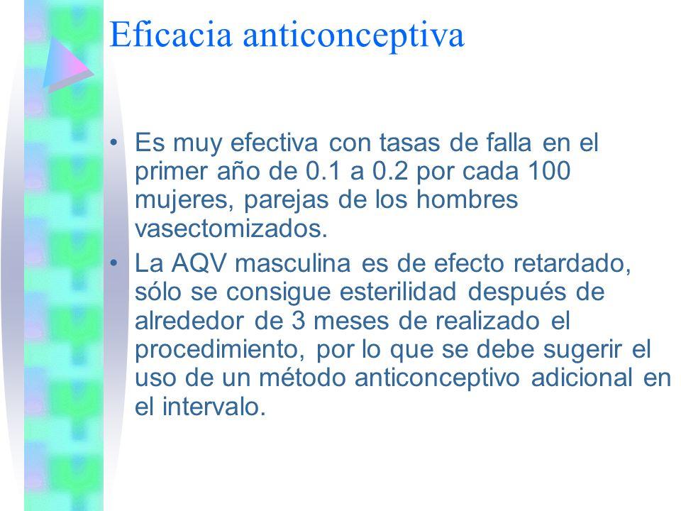 Eficacia anticonceptiva Es muy efectiva con tasas de falla en el primer año de 0.1 a 0.2 por cada 100 mujeres, parejas de los hombres vasectomizados.