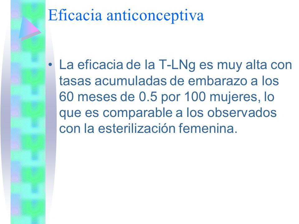 Eficacia anticonceptiva La eficacia de la T-LNg es muy alta con tasas acumuladas de embarazo a los 60 meses de 0.5 por 100 mujeres, lo que es comparab