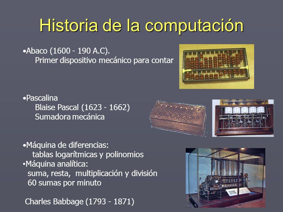 Abaco (1600 - 190 A.C). Primer dispositivo mecánico para contar Pascalina Blaise Pascal (1623 - 1662) Sumadora mecánica Máquina de diferencias: tablas