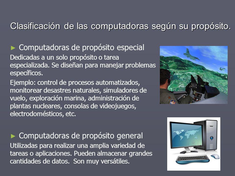 Clasificación de las computadoras según su propósito. Computadoras de propósito especial Dedicadas a un solo propósito o tarea especializada. Se diseñ