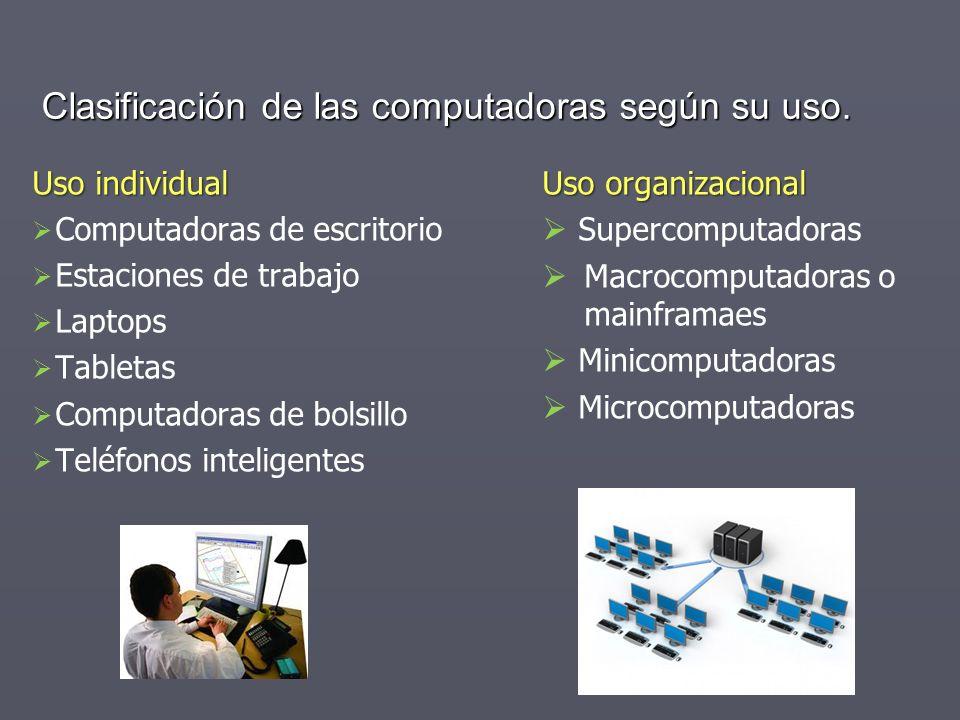 Uso individual Computadoras de escritorio Estaciones de trabajo Laptops Tabletas Computadoras de bolsillo Teléfonos inteligentes Clasificación de las