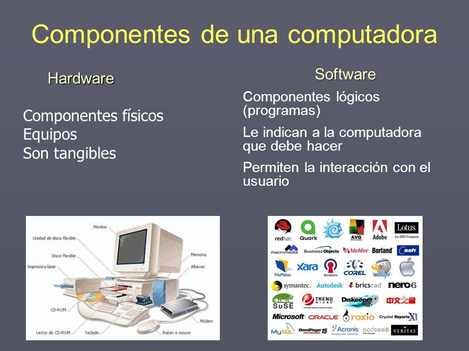 Componentes de una computadora Hardware Hardware Componentes físicos Equipos Son tangibles Software Componentes lógicos (programas) Le indican a la co