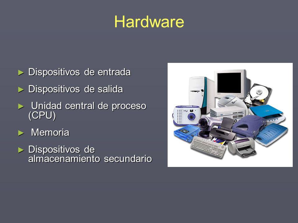 Dispositivos de entrada Dispositivos de entrada Dispositivos de salida Dispositivos de salida Unidad central de proceso (CPU) Unidad central de proces