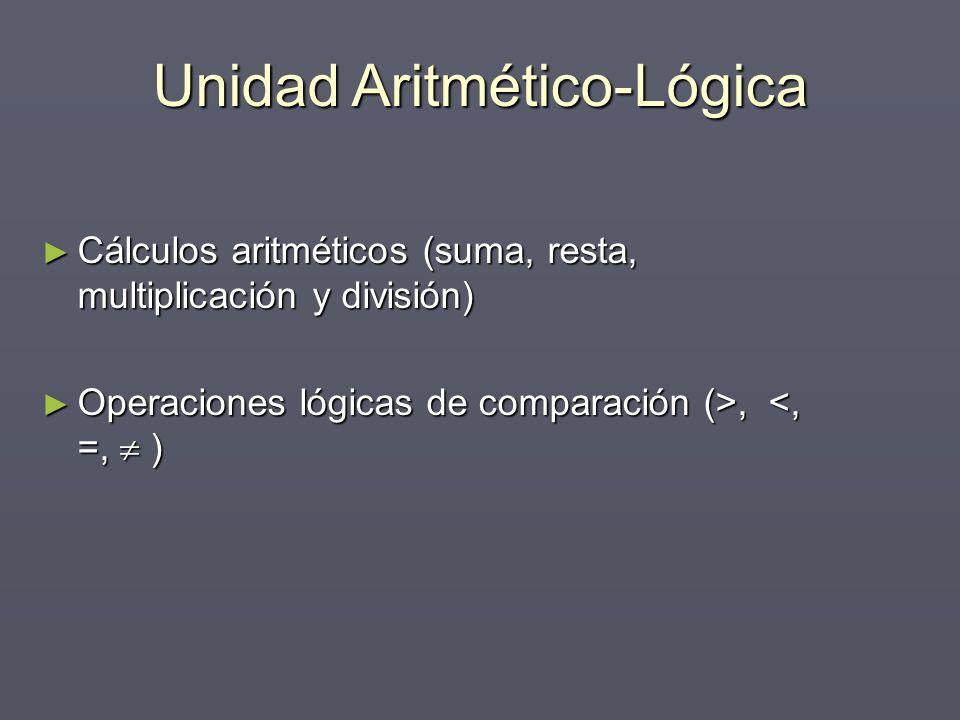 Unidad Aritmético-Lógica Cálculos aritméticos (suma, resta, multiplicación y división) Cálculos aritméticos (suma, resta, multiplicación y división) O
