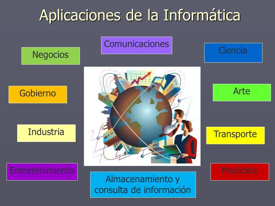 Aplicaciones de la Informática Negocios Gobierno Almacenamiento y consulta de información Industria Comunicaciones Ciencia EntretenimientoMedicina Tra