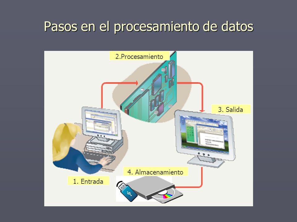 Computadoras para uso individual Laptops (notebook o portátil) Son computadoras de tamaño y peso reducido.