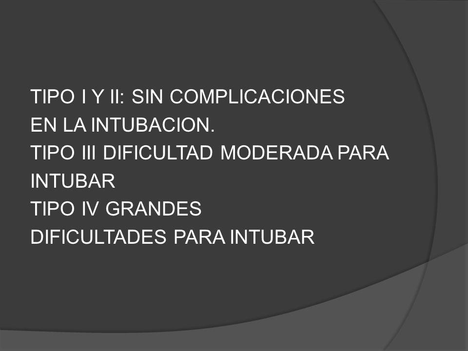 TIPO I Y II: SIN COMPLICACIONES EN LA INTUBACION. TIPO III DIFICULTAD MODERADA PARA INTUBAR TIPO IV GRANDES DIFICULTADES PARA INTUBAR