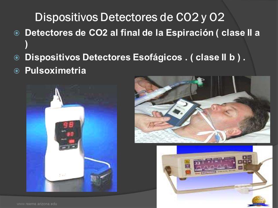 Dispositivos Detectores de CO2 y O2 Detectores de CO2 al final de la Espiración ( clase II a ) Dispositivos Detectores Esofágicos. ( clase II b ). Pul