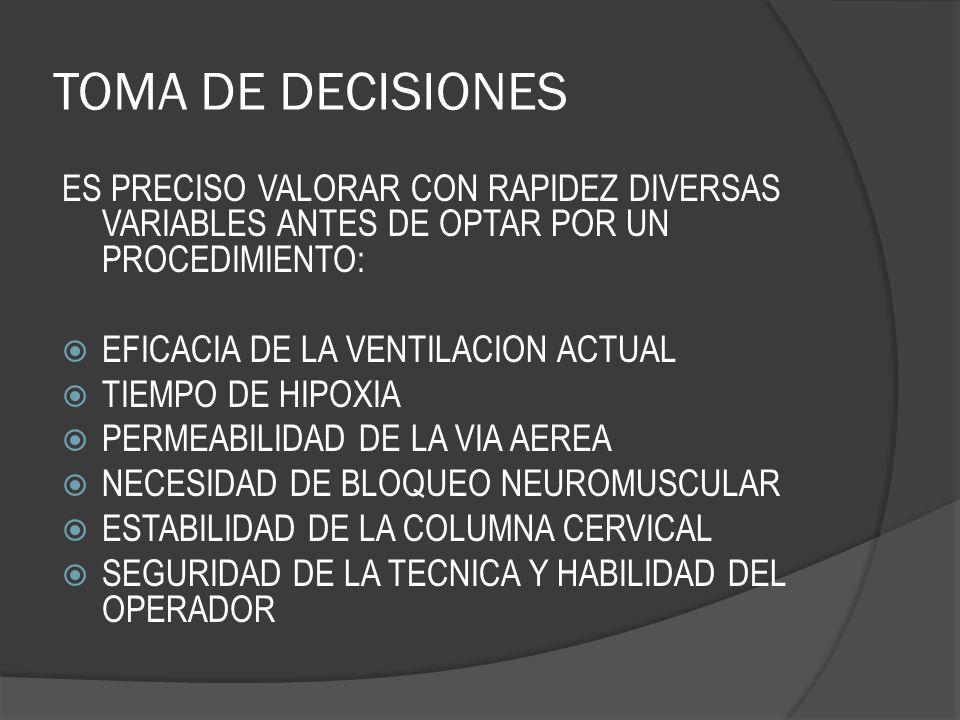 TOMA DE DECISIONES ES PRECISO VALORAR CON RAPIDEZ DIVERSAS VARIABLES ANTES DE OPTAR POR UN PROCEDIMIENTO: EFICACIA DE LA VENTILACION ACTUAL TIEMPO DE