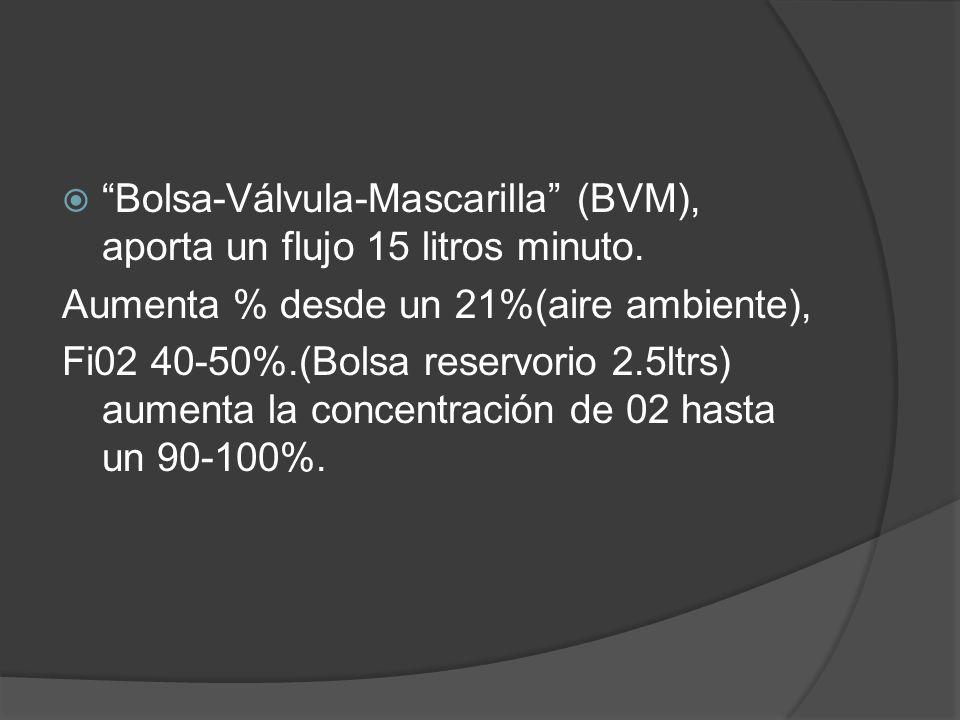 Bolsa-Válvula-Mascarilla (BVM), aporta un flujo 15 litros minuto. Aumenta % desde un 21%(aire ambiente), Fi02 40-50%.(Bolsa reservorio 2.5ltrs) aument