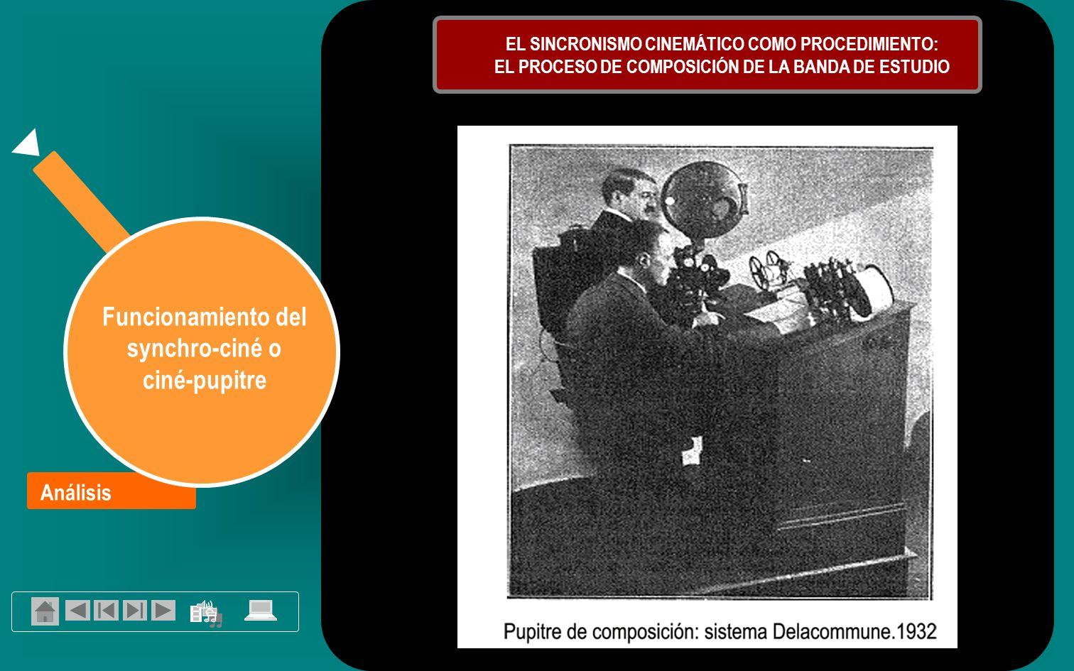 Análisis Funcionamiento del synchro-ciné o ciné-pupitre EL SINCRONISMO CINEMÁTICO COMO PROCEDIMIENTO: EL PROCESO DE COMPOSICIÓN DE LA BANDA DE ESTUDIO