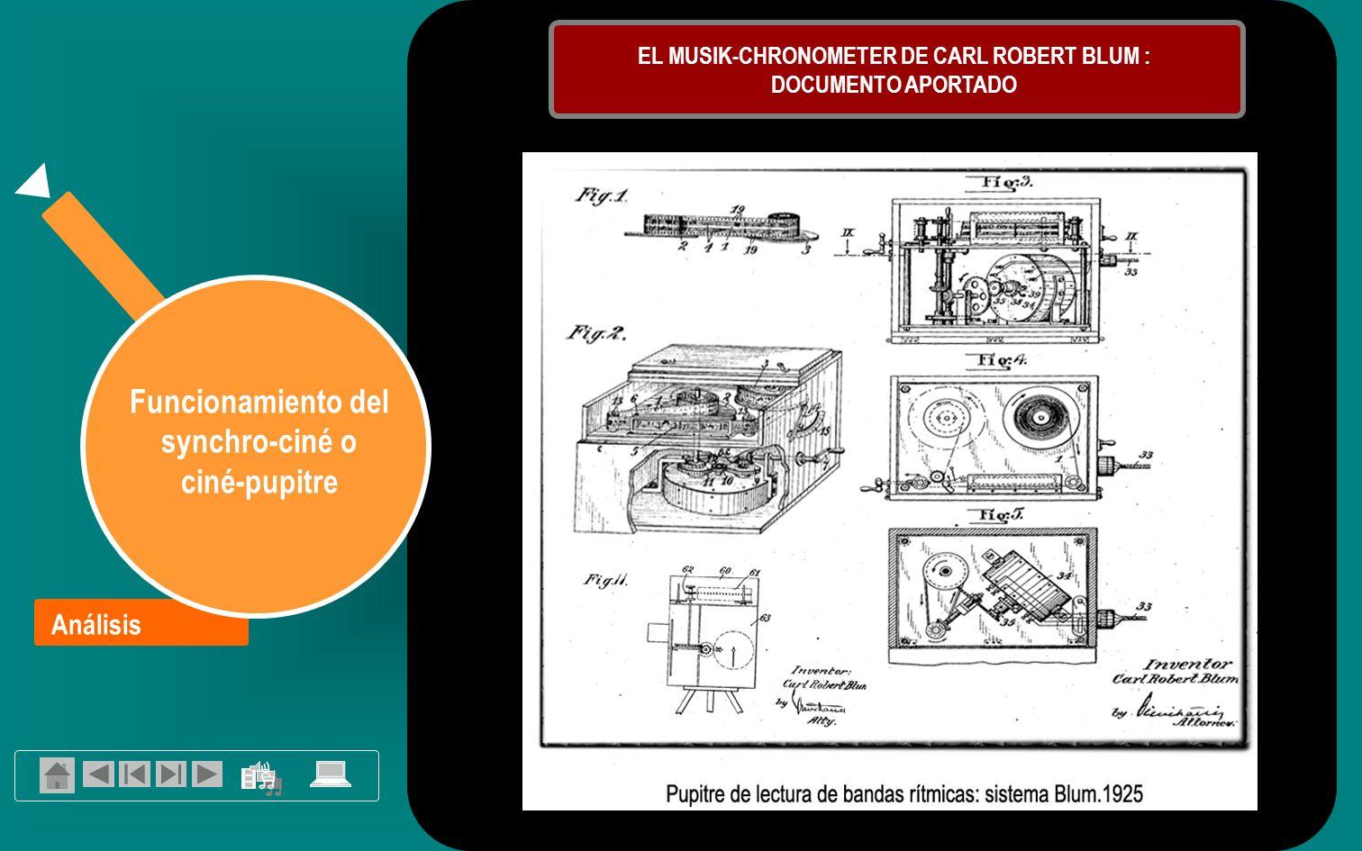 Análisis Funcionamiento del synchro-ciné o ciné-pupitre EL MUSIK-CHRONOMETER DE CARL ROBERT BLUM : DOCUMENTO APORTADO