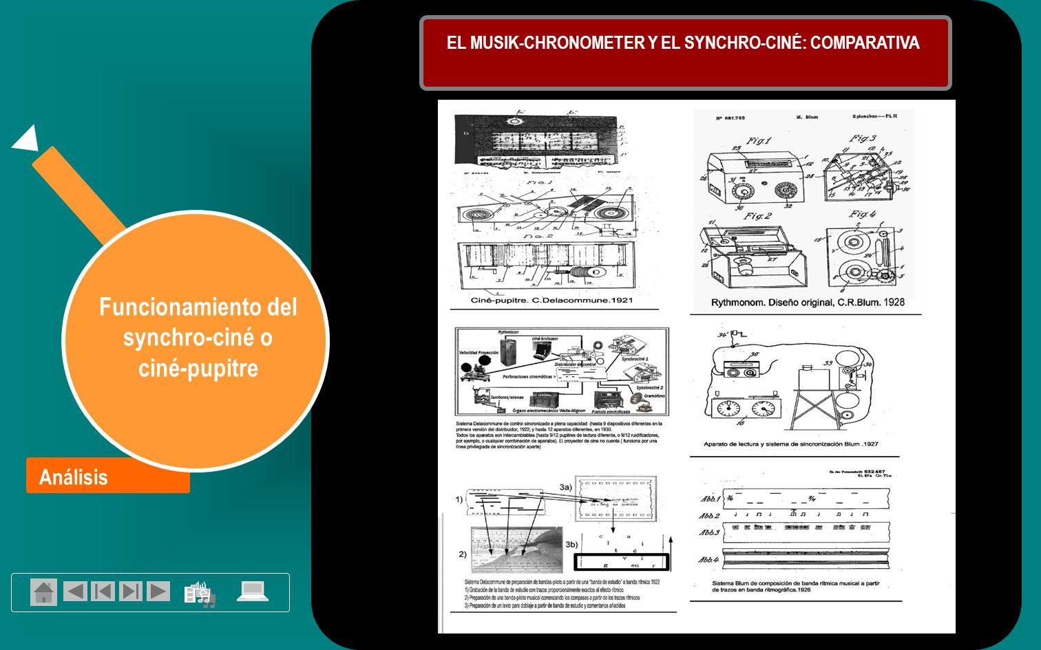 Análisis Funcionamiento del synchro-ciné o ciné-pupitre EL MUSIK-CHRONOMETER Y EL SYNCHRO-CINÉ: COMPARATIVA