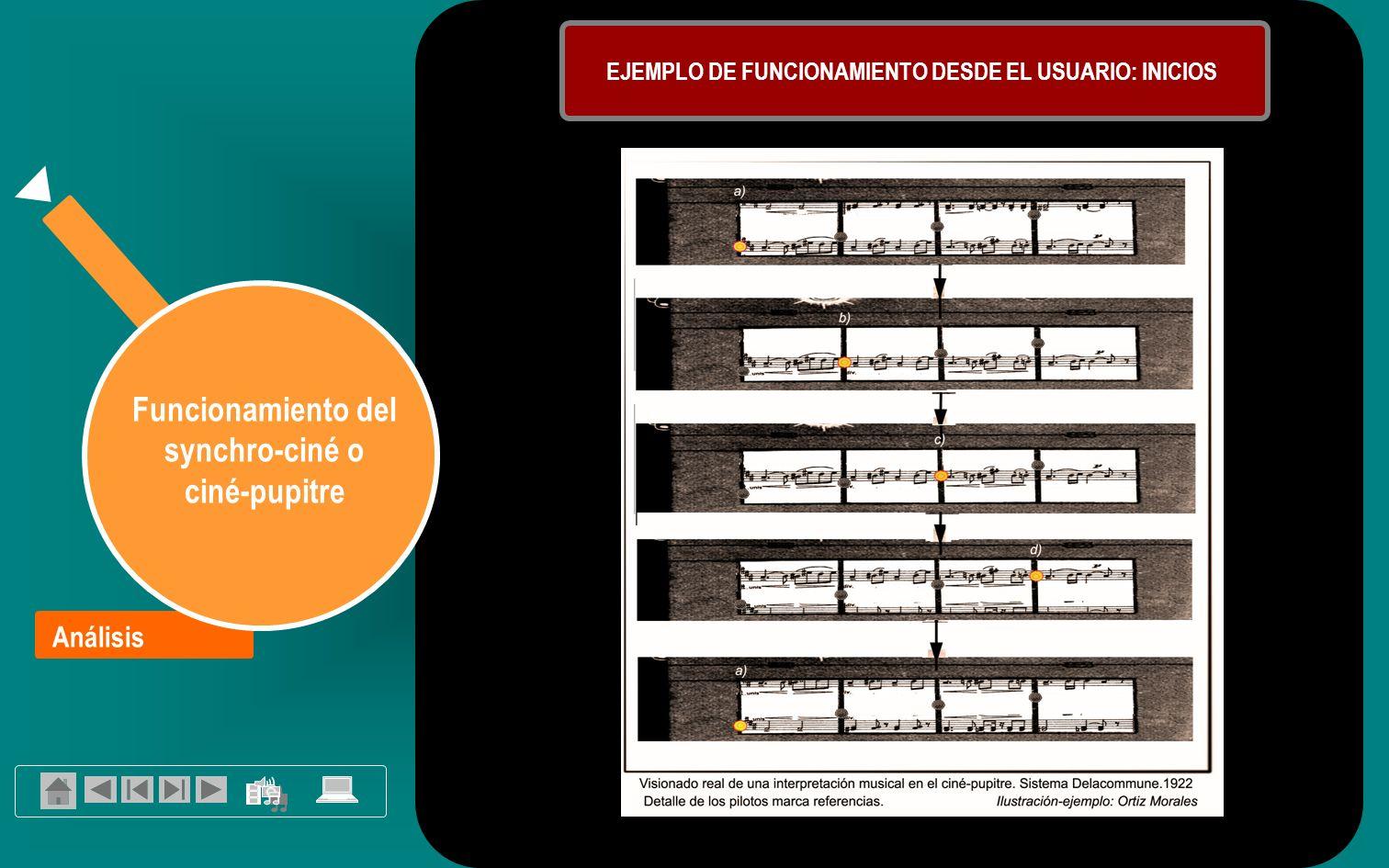 Análisis Funcionamiento del synchro-ciné o ciné-pupitre EJEMPLO DE FUNCIONAMIENTO DESDE EL USUARIO: INICIOS