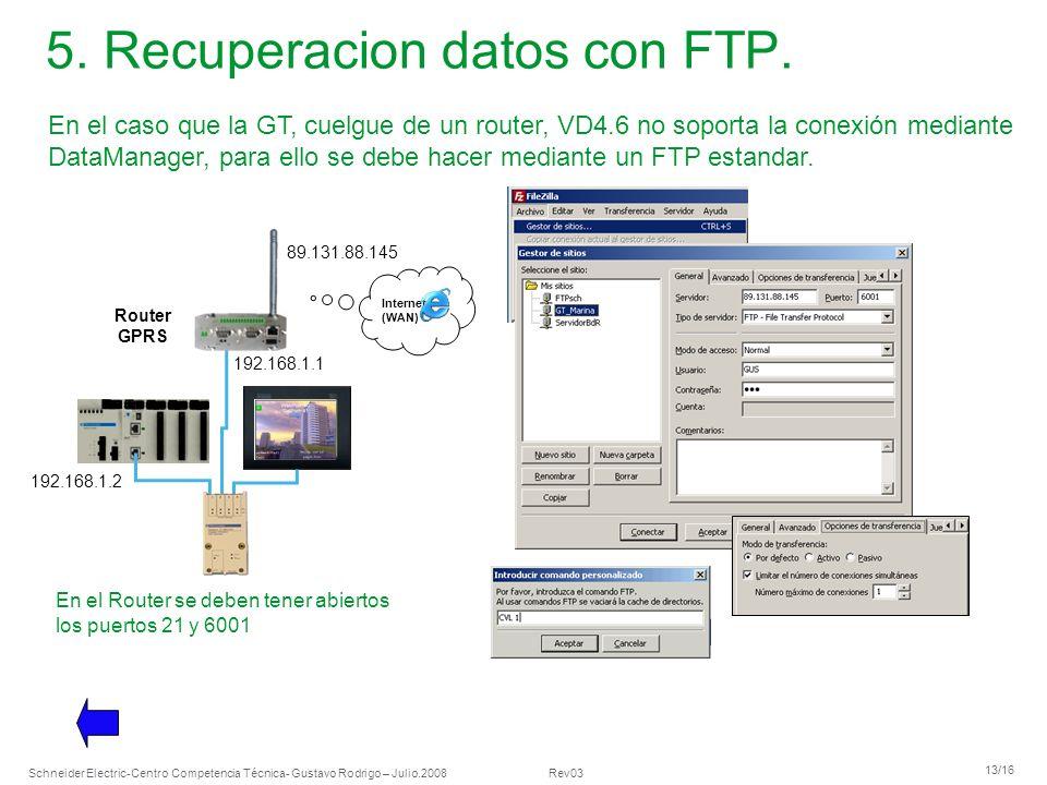 Schneider Electric 13/16 -Centro Competencia Técnica- Gustavo Rodrigo – Julio.2008 Rev03 5. Recuperacion datos con FTP. En el caso que la GT, cuelgue