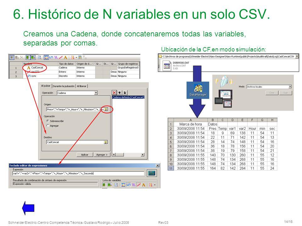 Schneider Electric 14/16 -Centro Competencia Técnica- Gustavo Rodrigo – Julio.2008 Rev03 6. Histórico de N variables en un solo CSV. Creamos una Caden