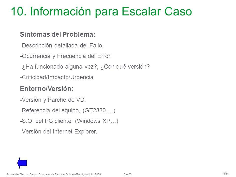Schneider Electric 15/16 -Centro Competencia Técnica- Gustavo Rodrigo – Julio.2008 Rev03 10. Información para Escalar Caso Sintomas del Problema: -Des