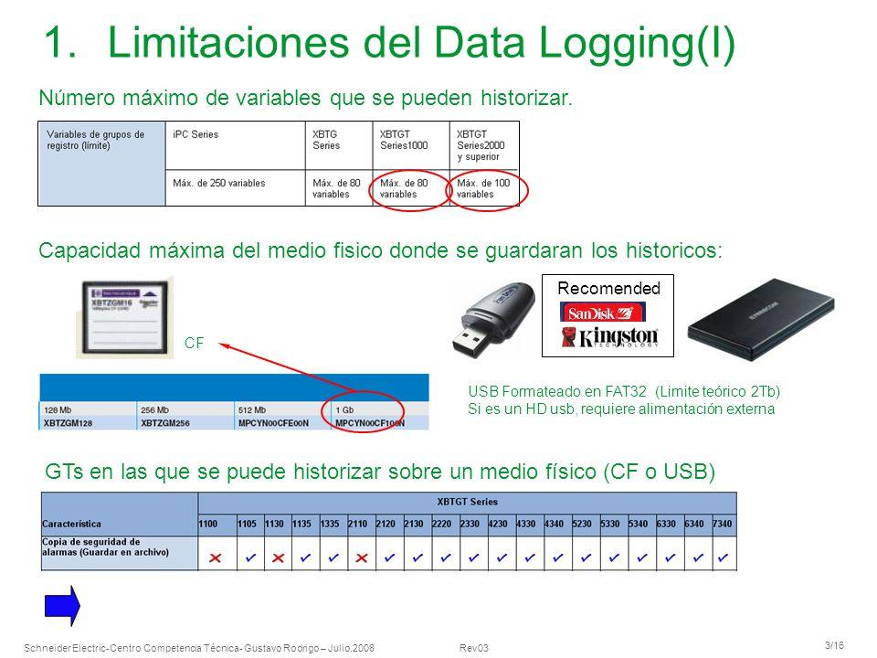 Schneider Electric 3/16 -Centro Competencia Técnica- Gustavo Rodrigo – Julio.2008 Rev03 1.Limitaciones del Data Logging(I) Número máximo de variables que se pueden historizar.