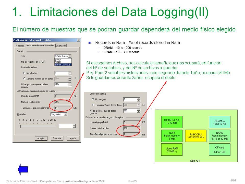 Schneider Electric 4/16 -Centro Competencia Técnica- Gustavo Rodrigo – Julio.2008 Rev03 1.Limitaciones del Data Logging(II) El número de muestras que