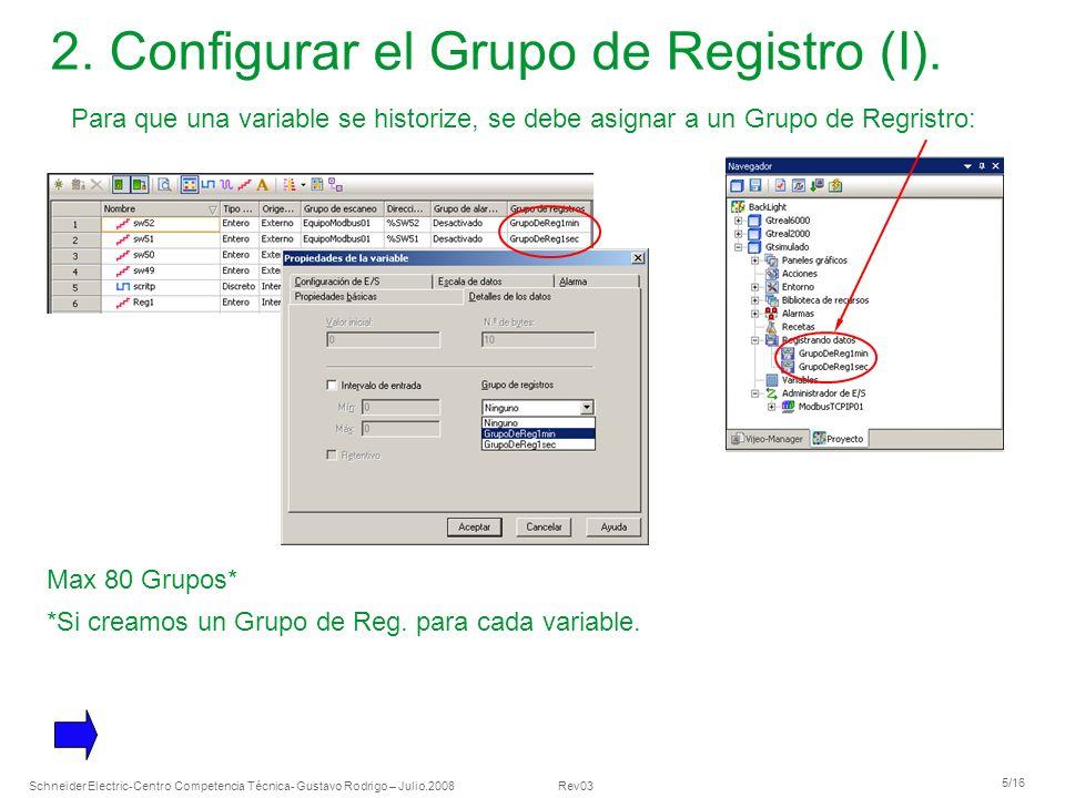 Schneider Electric 5/16 -Centro Competencia Técnica- Gustavo Rodrigo – Julio.2008 Rev03 2. Configurar el Grupo de Registro (I). Para que una variable